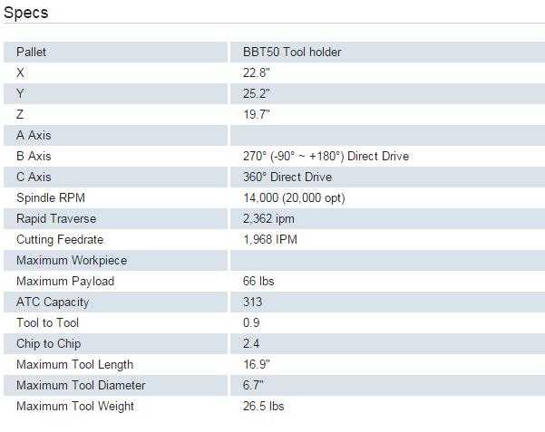 รีวิว เครื่องจักร CNC Makino รุ่น a51nx-5XU